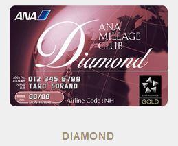 ANAダイヤモンドメンバーカード