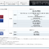 ANA SFC修行 OKA-SINタッチに向けて1:成田空港編