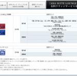ANA SFC修行 OKA-SINタッチに向けて 成田空港編「ANAスイートラウンジ利用券」を入手せよ!