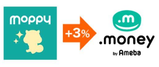 モッピーからドットマネーへの交換レートが3%アップ