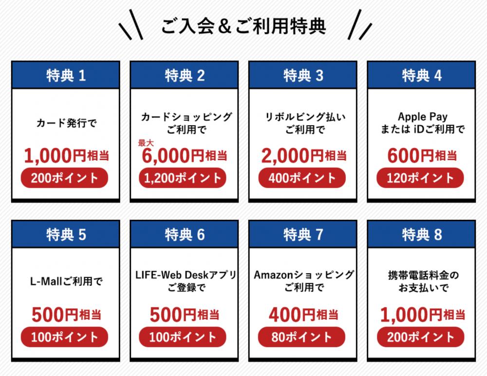 ライフカード12,000円プレゼント内約