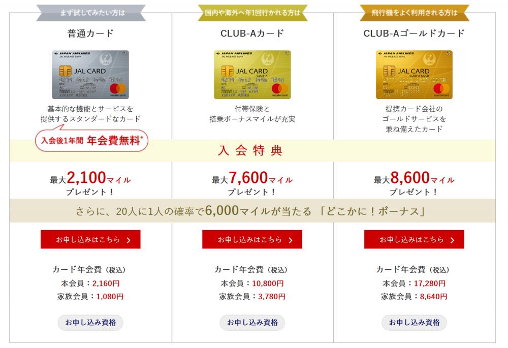 JALカードの券種別獲得マイル