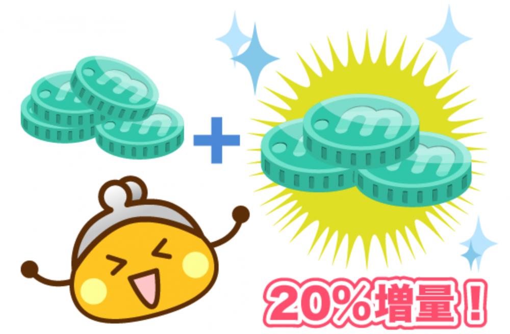 ちょびリッチ×ドットマネーコラボ企画(20%増量キャンペーン)