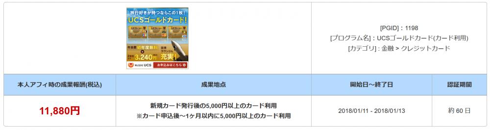 マイボンバーのUCSゴールドカード11880円