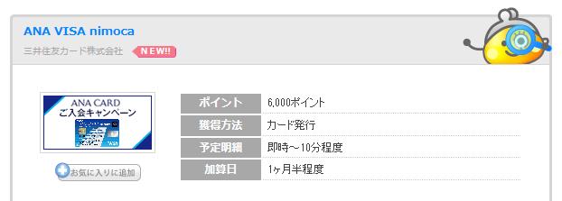 ちょびリッチのANA VISA nimoca案件3000円