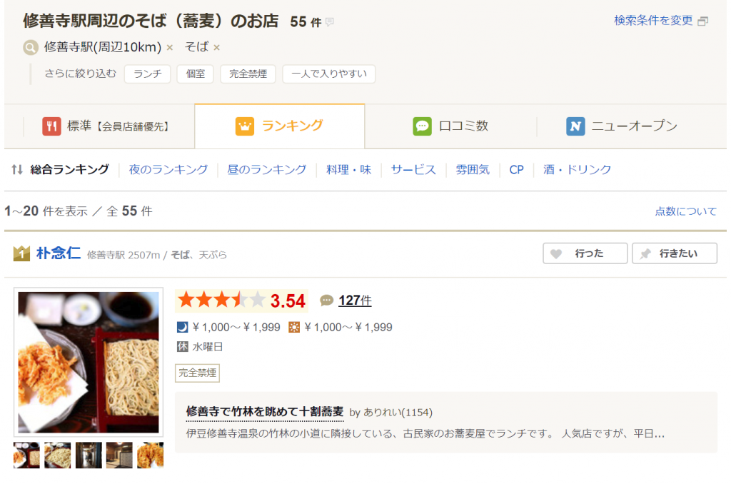 蕎麦×修善寺 食べログ検索結果