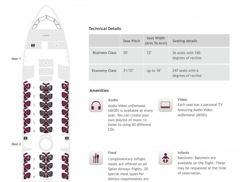 カタール航空 A350-900 ビジネスクラス シートマップ