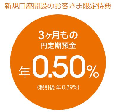 じぶん銀行の定期預金利率は新規口座開設で0.5%