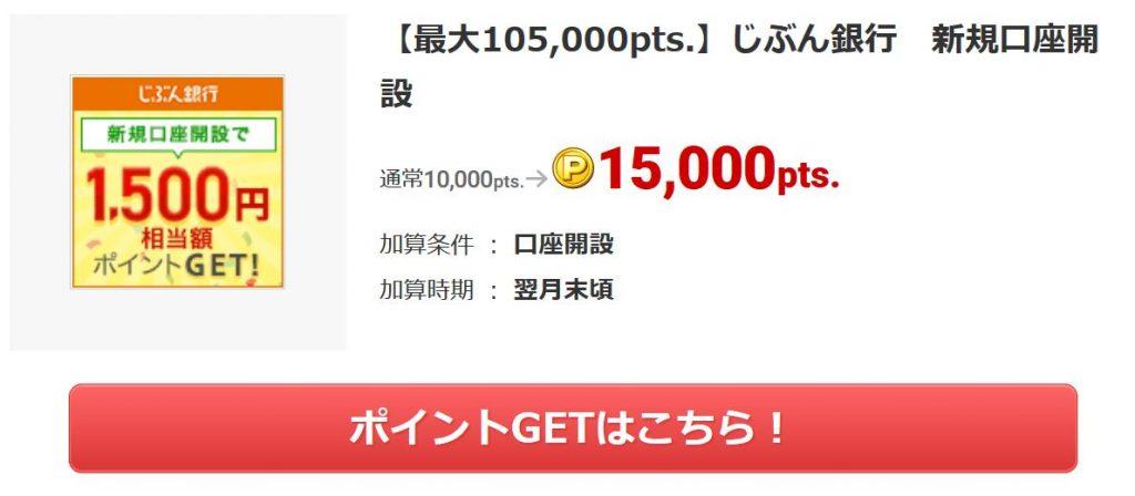 ECナビのじぶん銀行新規口座開設案件1500円