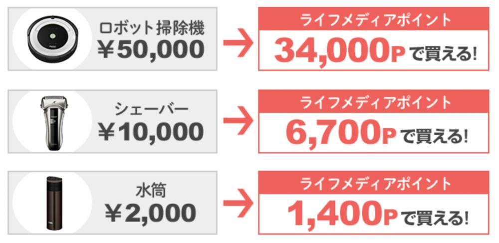 ノジマの家電のライフメディアポイント換算例