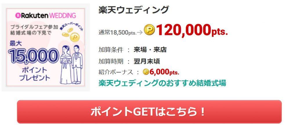 ECナビの楽天ウェディング案件12000円